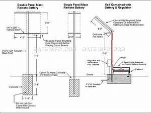 Ausnet Embedded Generator Single Line Diagram For