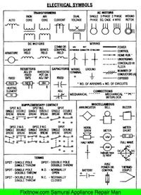 How Read Wiring Diagram Symbols Terminal Codes