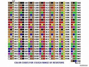Tabella Colori Resistenze - Didattica Tv