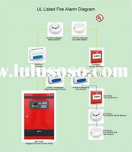 Piranha Alarm Wiring Diagram  Piranha Alarm Wiring Diagram