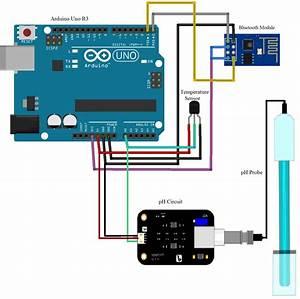 Analog Output Arduino