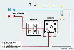 Un Va Et Vient : schema electrique de variateur en remplacement d 39 un va et ~ Dailycaller-alerts.com Idées de Décoration