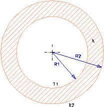 geometria differenziale dispense propagazione in ambiente esterno