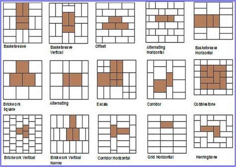 tile installation patterns pattern potential subway backsplash tile centsational style