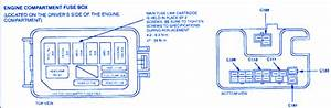 Ford Escort Lx 4 1998 Engine Compartment Fuse Box  Block Circuit Breaker Diagram