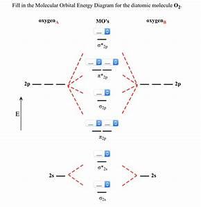 25 Be2 Mo Diagram