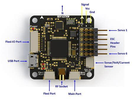Cc3D Wiring Diagram from tse1.mm.bing.net