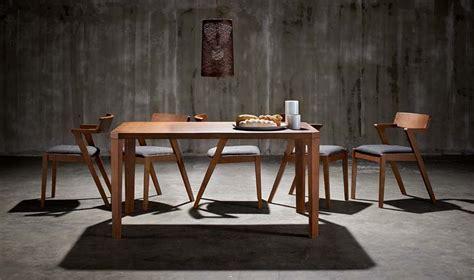 sharp drop   wooden furniture imports  china