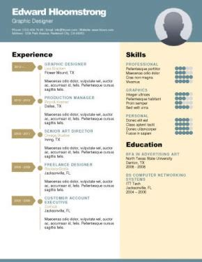 Free Cv Templates To Use by Cv Template Gratis Resume Format