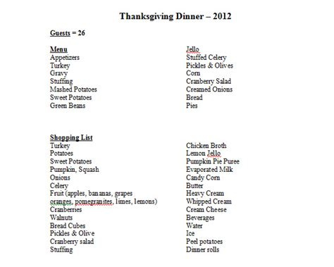 thanksgiving items list maple grove don t get frazzled over holiday meal planning