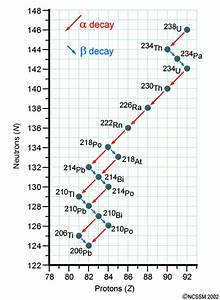 Pressure Decay Diagram