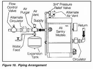Taco Pump Wiring Diagram  U2013 Volovets Info