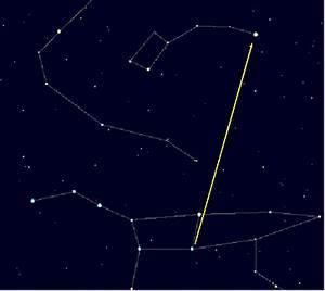 Polaris  The North Star  U2013 Alpha Ursae Minoris