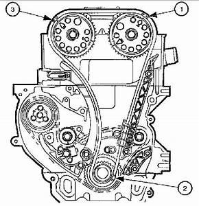 Diagrama De Distrbucion De Motor 2 2ecotec 2006