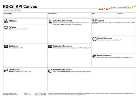 Template Definition Free Kpi Definition Template The Roks Kpi Canvas