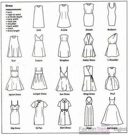 Types Dresses Clothes Sewing Patterns Designing