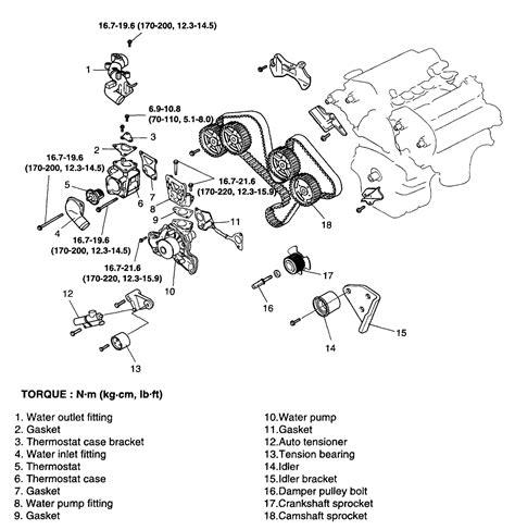Bmw Water Pump Wiring Diagram Database
