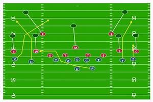 Defensive Strategy Diagram  U2013 46 Defence
