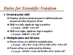Scientific Notation Rules