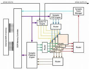 Wiring Diagram For Qualcomm