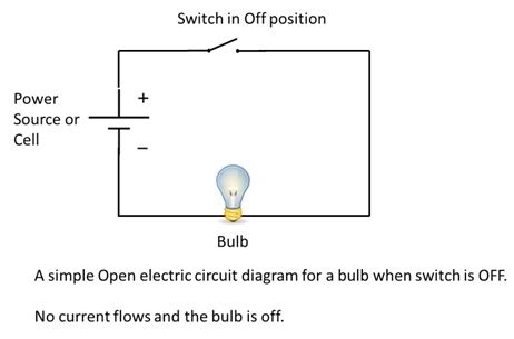 Year 9 Circuit Diagram by Cbse Ncert Notes Class 7 Physics Electric Current And Its