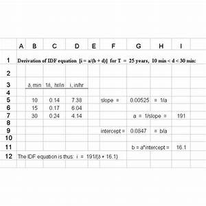 Drainage Pipe Slope Calculator Metric