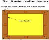 Siebdruckplatten Wasserfest Streichen : den richtigen sand f rr den sandkasten ausw hlen ~ Watch28wear.com Haus und Dekorationen