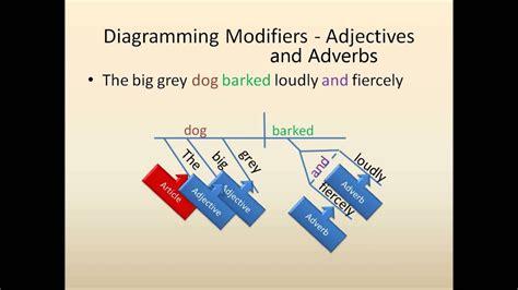 sentence diagramming diagramming modifiers youtube