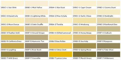 mas de  ideas increibles sobre behr paint colors  en pinterest  kitchen paint colors