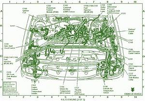 1996 Ford Explorer Eddie Bauer All Front Fuse Box Diagram