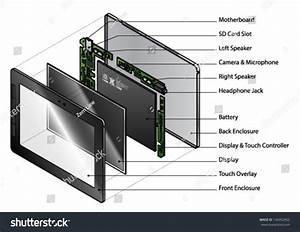 Exploded Diagram Showing Internal Components Tablet Stock