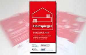 Betriebsstrom Heizung Berechnen : bundesweiter heizspiegel 2014 ver ffentlicht heizspiegel ~ A.2002-acura-tl-radio.info Haus und Dekorationen