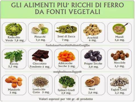 i 10 alimenti più ricchi di ferro alimenti ricchi di ferro i cibi della salute nel