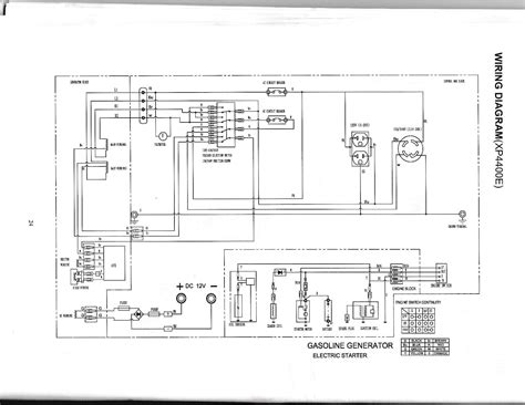 Cycle Electric Generator Wiring Diagram by Proper Backup Generator Wiring Schematics New Wiring