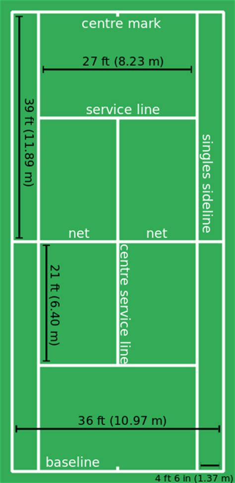 Overall dimensions for singles tennis: Tennis court Standard Dimensions, Measurements and Net ...