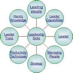 missing   good leaders