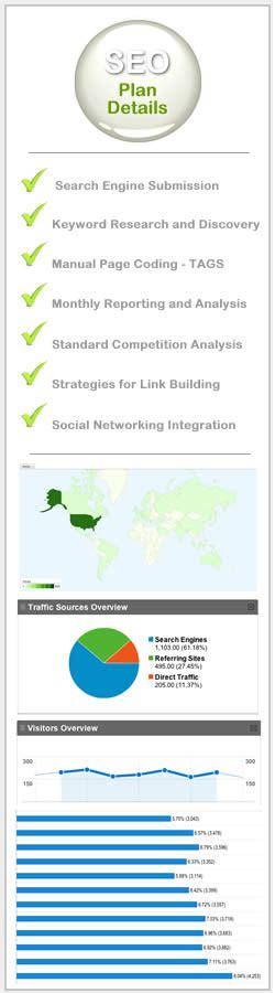 top search engine optimization companies seo companies orlando fl best seo web designers