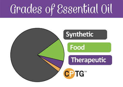 Why You Should Join Doterra Essential Oils With Me
