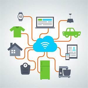 Objet Connecté Sans Fil : actualit objets connect s iot et m2m ~ Dailycaller-alerts.com Idées de Décoration