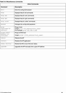 Mojo Networks C75 Airtight Access Point User Manual C 75