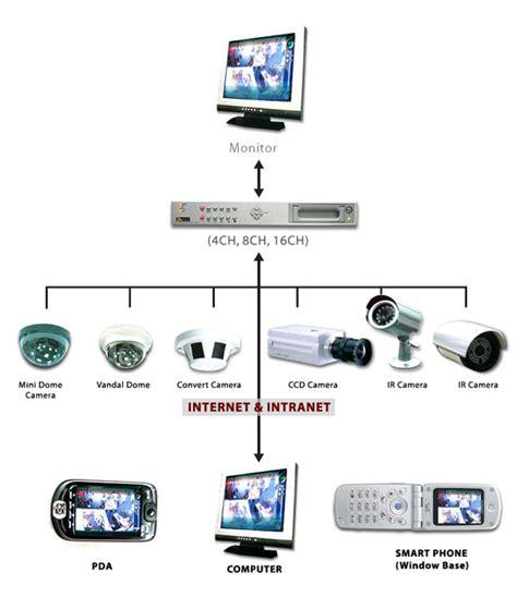 dominica  improve  information communication