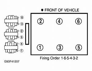 97 Buick Riviera Cylinder Layout And Firing Diagram
