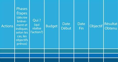 modèle plan d plan daction commercial gratuit