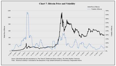 bitcoin charts finally cato  liberty