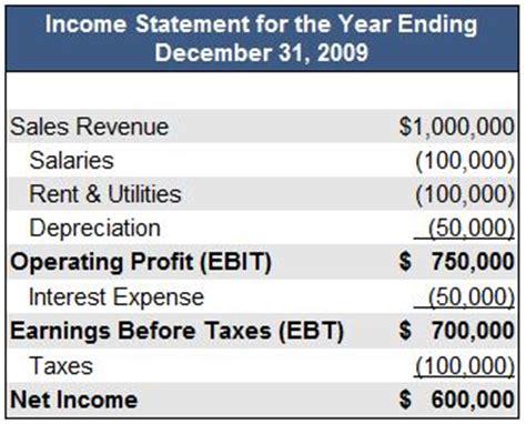 ebitda margin definition  investinganswers
