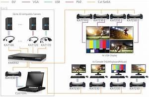 Broadcasting  U0026 Media