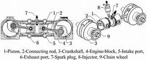 Engine Piston Diagram