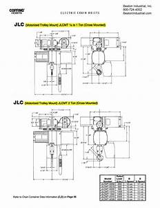 Coffing Hoist Wiring Diagram