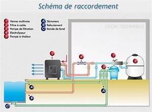 pompe a chaleur chauffage maison solution conomique pour With pompe a chaleur chauffage maison