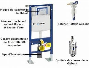 Chasse D Eau Fuit : facilitez la maintenance de votre wc suspendu gr ce un ~ Dailycaller-alerts.com Idées de Décoration